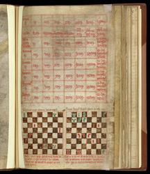 Three Diagrams Illustrating Chess-Boards, In A Collection Of Treatises On Chess